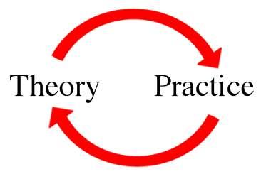 Что такое преддипломная практика